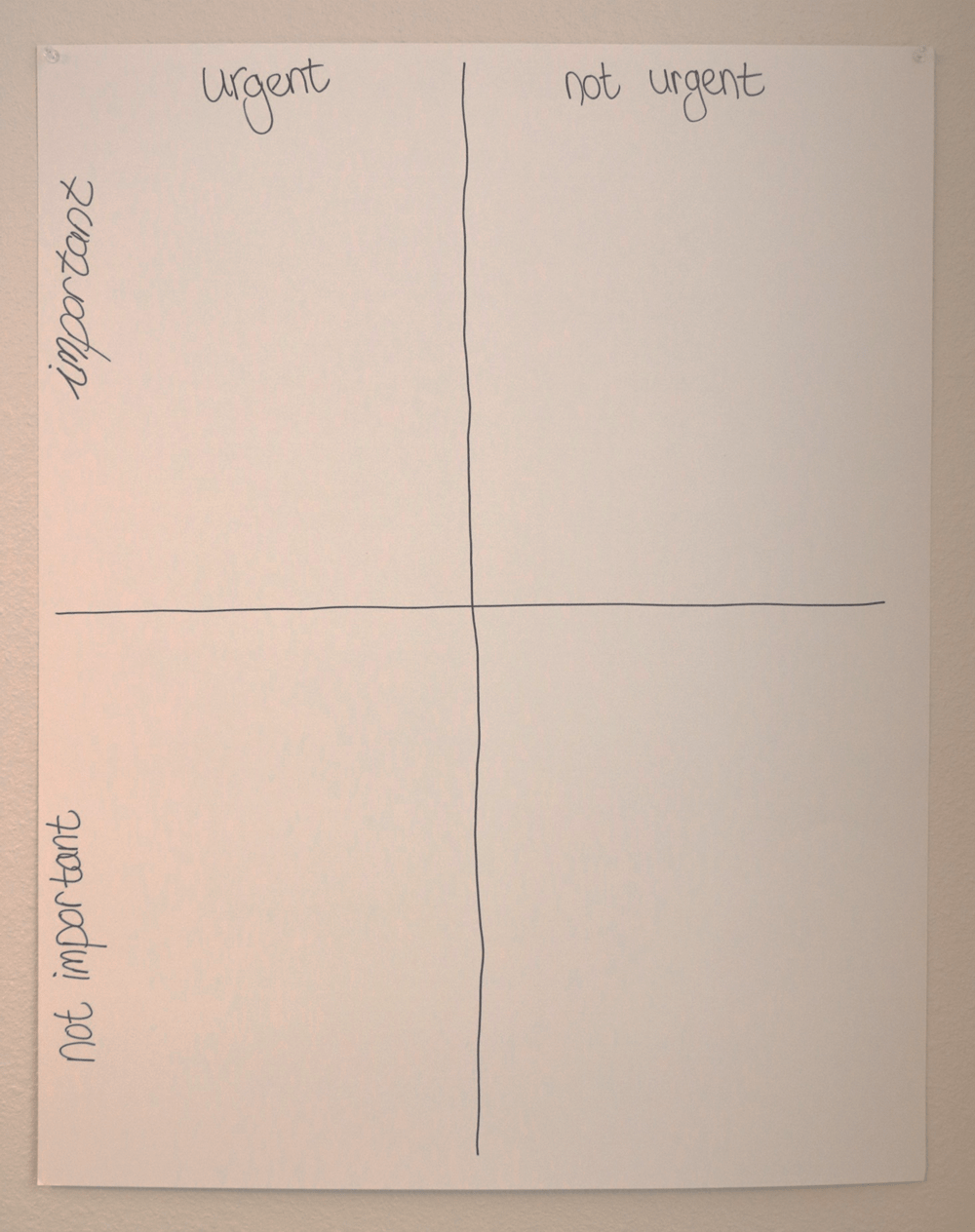 eisenhower matrix Be more Productive and set your Priorities for Today Printable