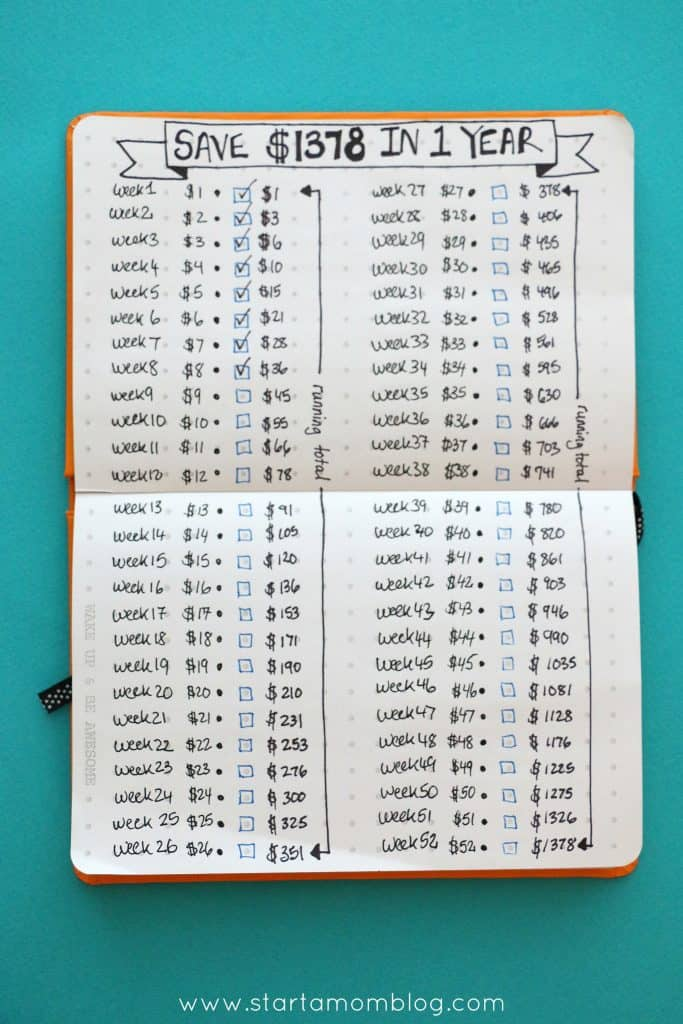 how to save money bullet journal