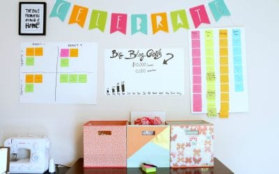 The Home Play Office – Blog Vision Board 2.0
