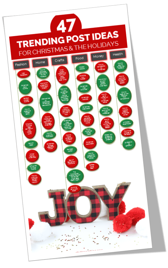 47 Blog Post Ideas for Christmas and the Holiday Season