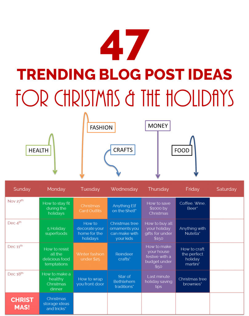 Editorial Calendar and Blog Post Ideas for Christmas and the Holidays