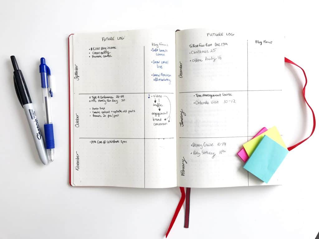 Bullet Journal Time Management