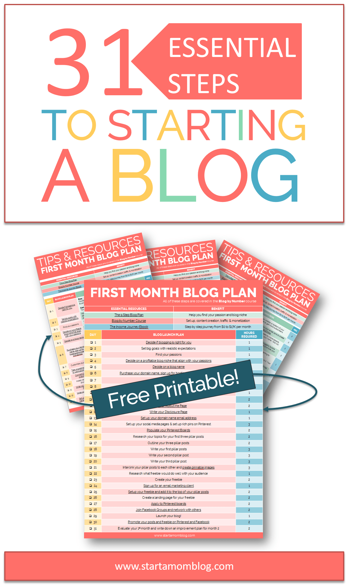 31 Essential Steps to Starting a Blog in 2018 - Start a Mom Blog