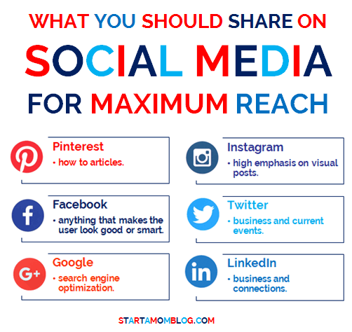 What you should share on social media