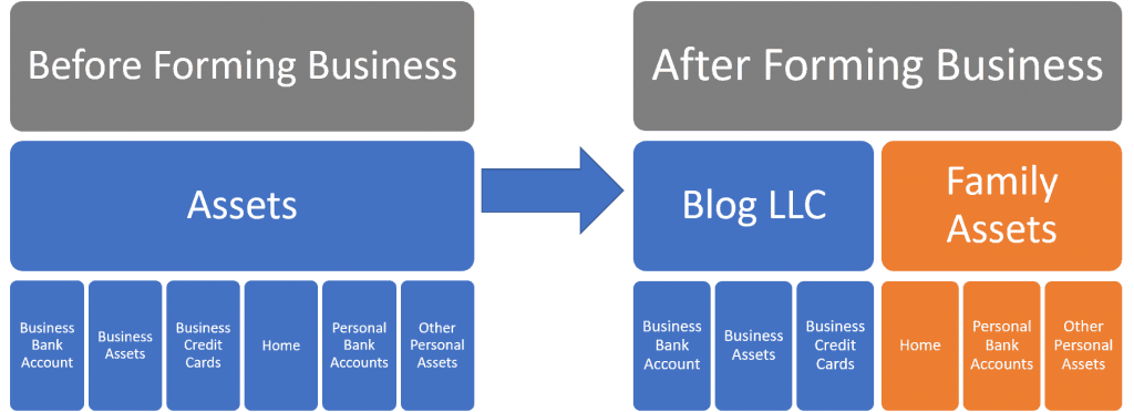 Business Blog Taxes