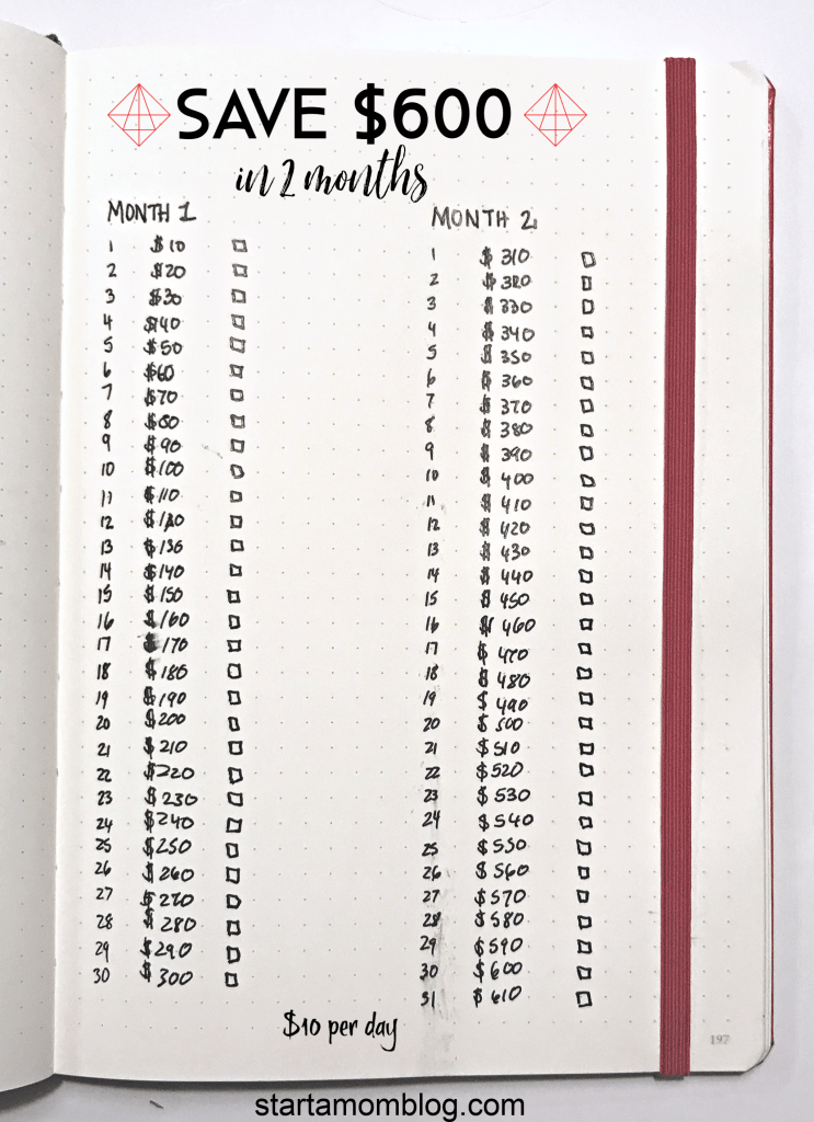 Bullet Journal Savings Tracker - How to Save $600 in Two Months