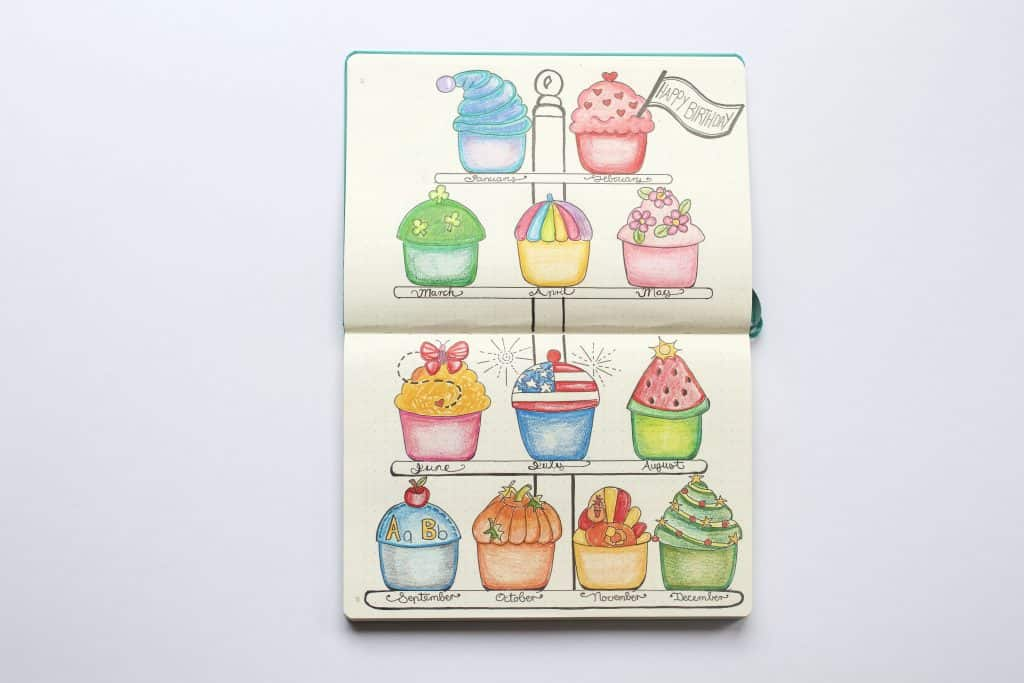 BULLET JOURNAL LIST IDEAS BIRTHDAY