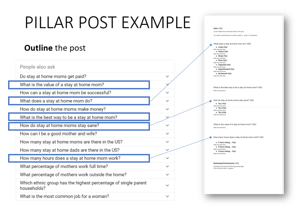 pillar blog post template example