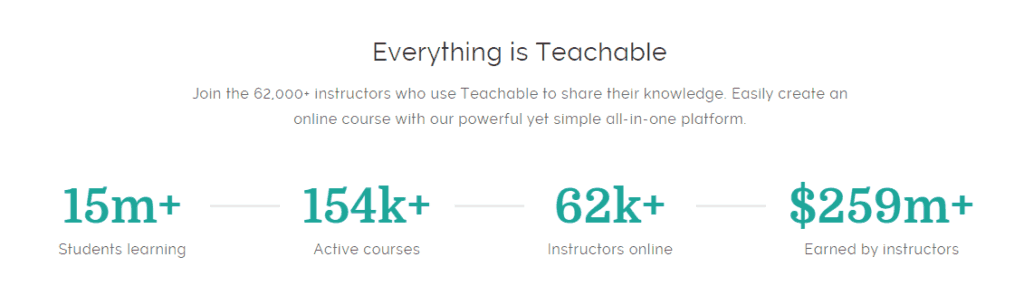 Teachable  Course Creation Software   Thanksgiving Deals April 2020