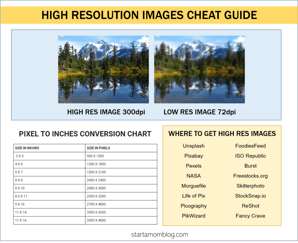 high resolution image vs low resolution image CHEAT GUIDE